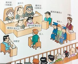 法廷の様子1